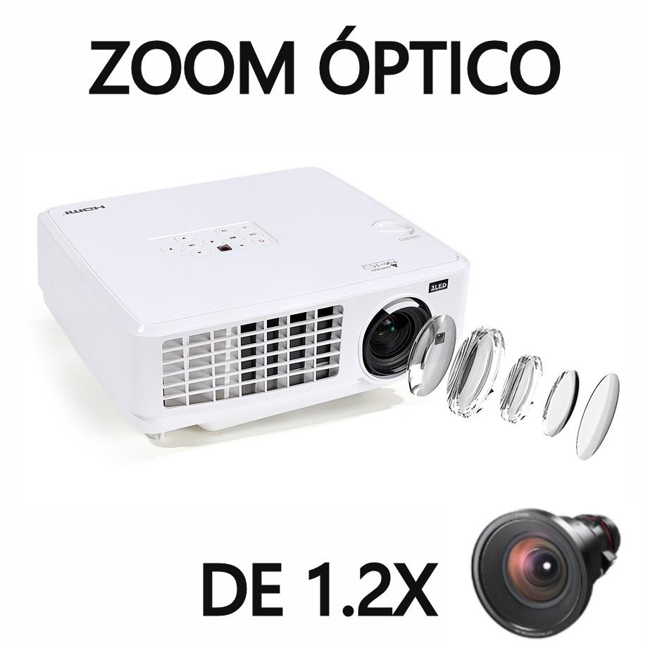 El flamante  proyector Luximagen HD900 dispone de zoom óptico de 1.2X