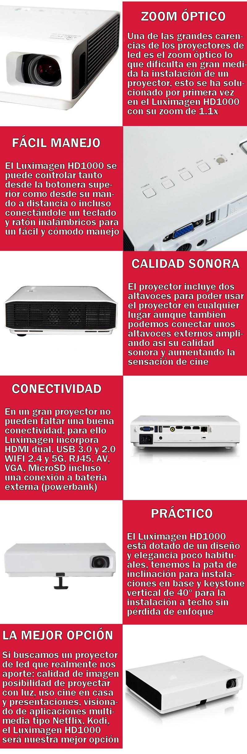 El proyector Luximagen HD1000 es compatible con Netflix