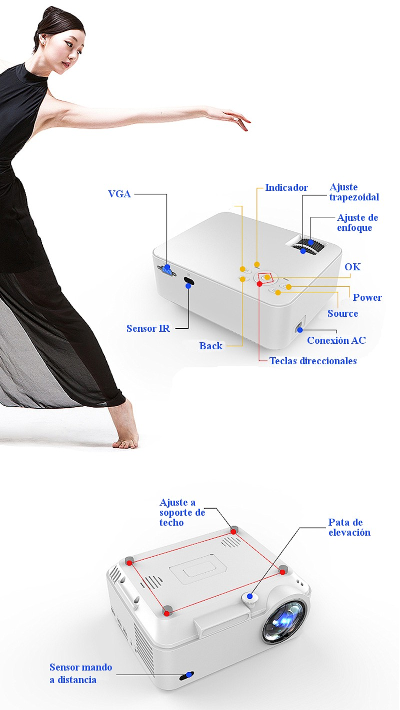 Puede ser instalado en base o techo mediante soporte de tripode o incluso en instalaciones de techo