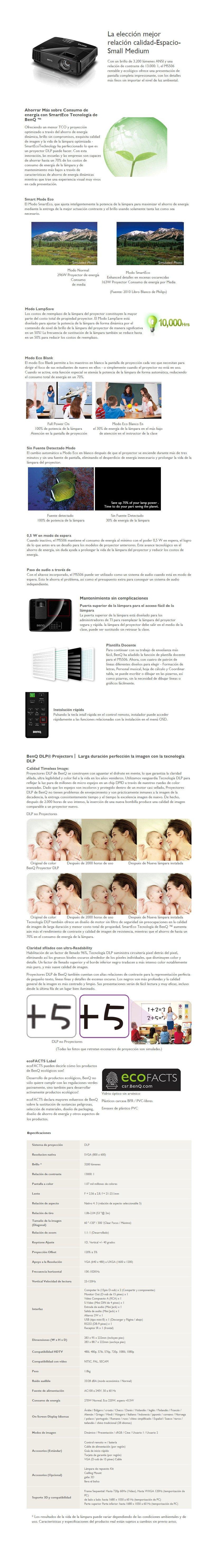proyector benq ms506