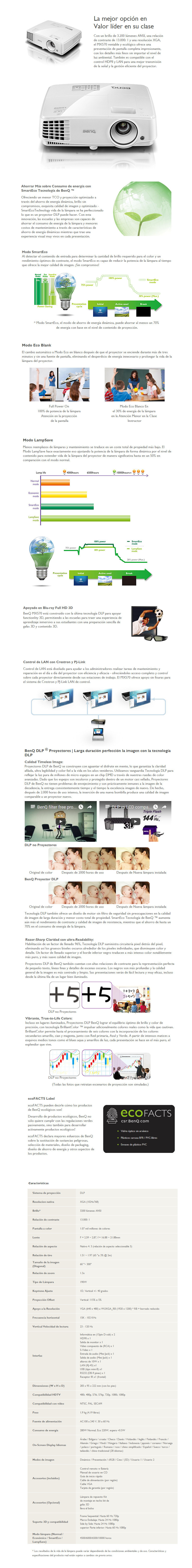 También es compatible con el control HDMI y LAN para una mejor transmisión de la señal y la gestión eficiente del proyector.