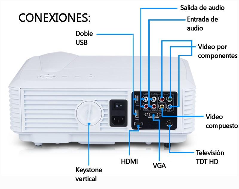 el unicview hd250 es el mejor proyector de la marca hasta la fecha, lo cual nos aseguraremos un producto de máxima calidad y muy actual, preparado para los formatos de video de alta definicion y fullhd