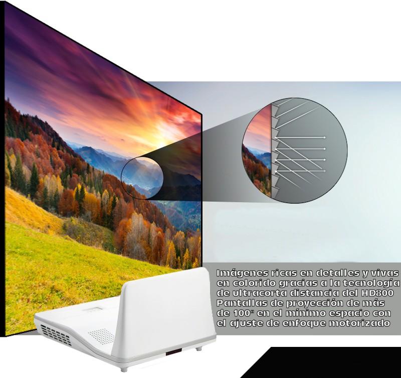 este producto ofrecera imagenes ricas en detalles gracias a su potente chip formato darckchip 3