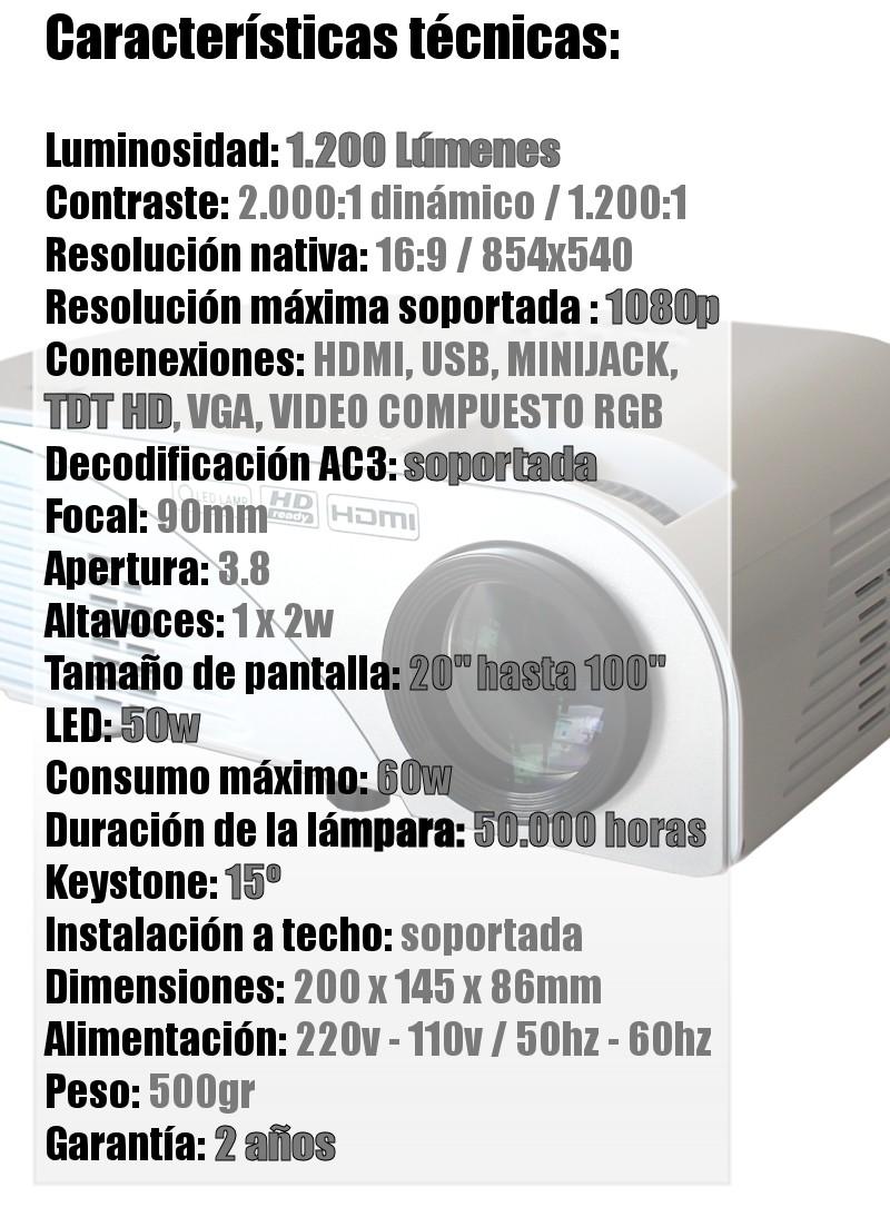 el unicview sg100 es un proyector que hace un tamaño de pantalla desde 40 pulgadas hasta 100 pulgadas con un nivel de calidad aceptable