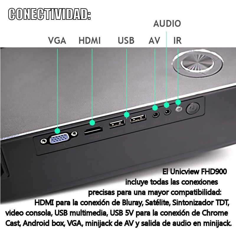 El proyector incluye todo tipo de conexiones para disfrutar en cada caso: conexión HDMI para conectar un reproductor bluray, dvd, video consola PS4, nintendo switch, xbox one, ordenador, decodificador de satélite, sintonzador de tdt, usb multimedia, usb de datos 5V para conectar un google chromecast, conexión vga para ordenador, minijack de audio